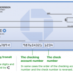 How to Get Chase Bank Routing Number in Texas