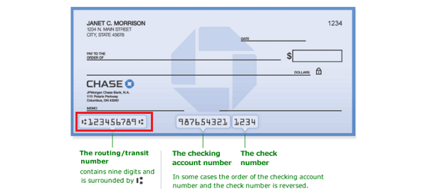 New York City Chase Bank Routing Number