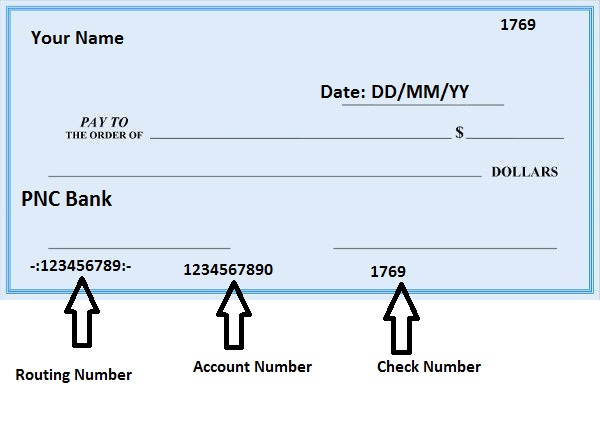 pnc bank check routing number account number
