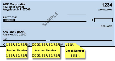 PNC Bank Michigan Routing Number