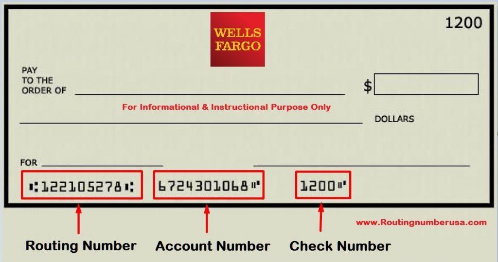 Wells Fargo Routing Number SC Online