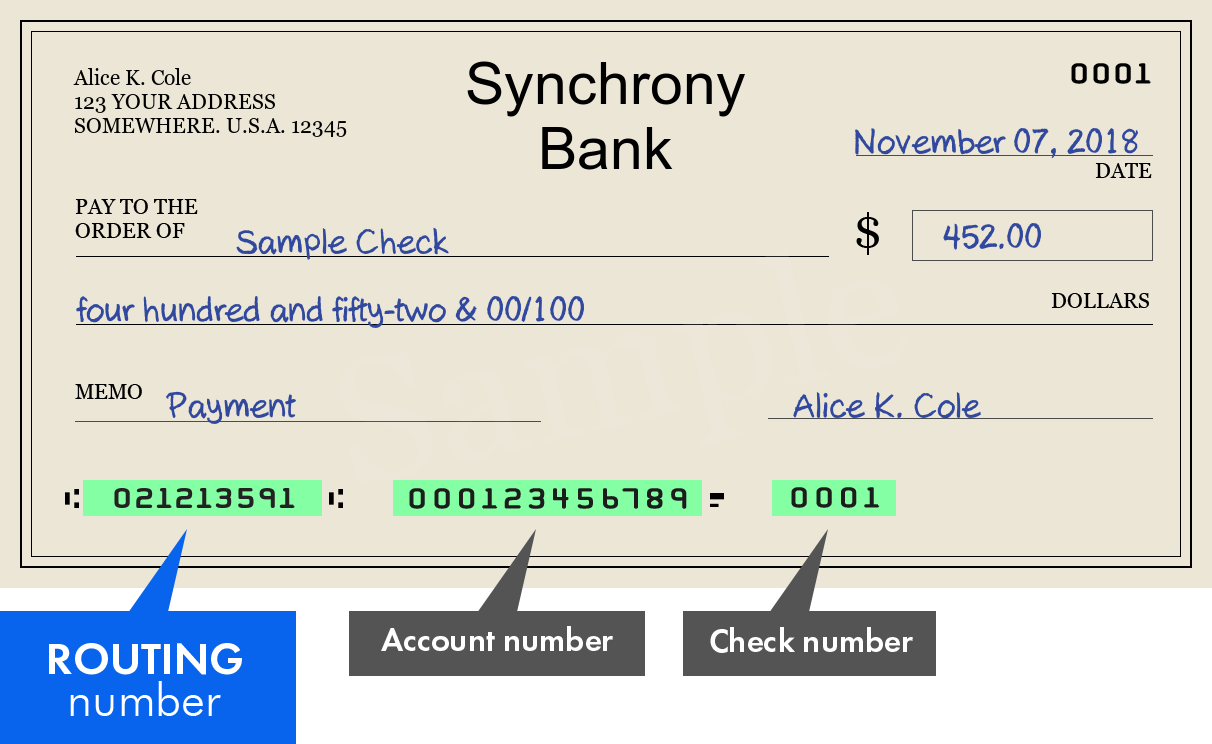 Synchrony National Bank Routing Number Michigan