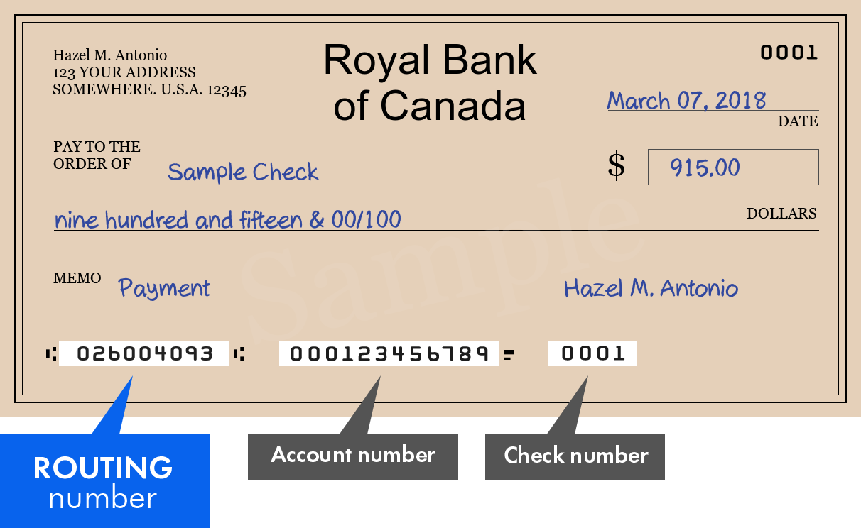 where to find the bank routing number royal bank of canada {rbc