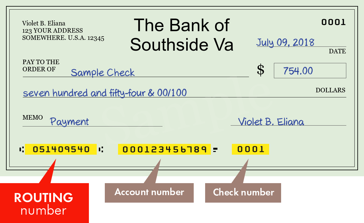 Southside Bank Routing Number