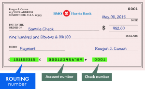 BMO Harris Routing Number Wisconsin
