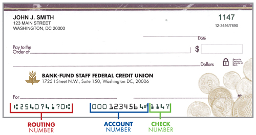 What is ABA Routing Number for Bank of America?
