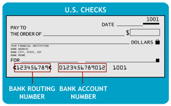 corporation bank account number check