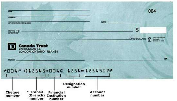 How Do I Find My Routing Number RBC?